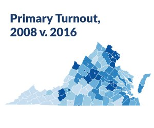 Primary Election Turnout, 2008 v. 2016