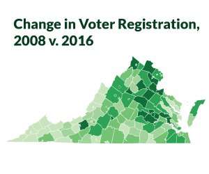 Voter Registration Change, 2008-2016