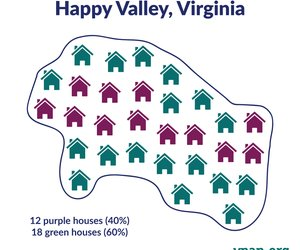 "Visualization for """"Happy Valley"""""
