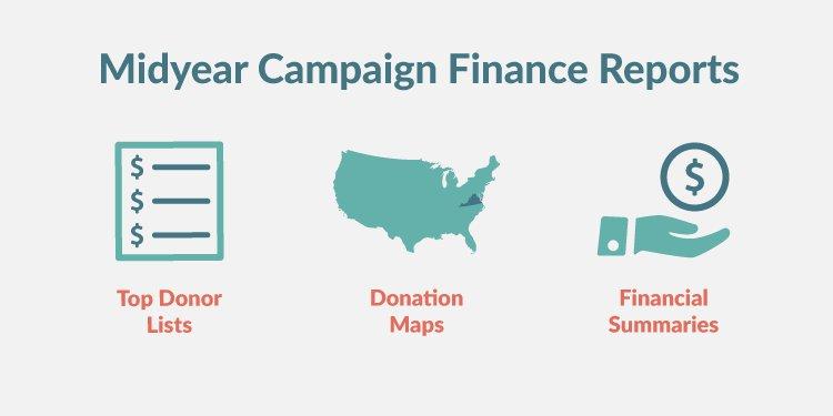 midyear finance reports 2018