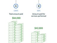 Lobbyist Compensation: Impossible to Compare