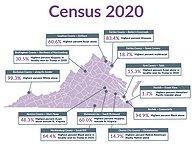 Census 2020 Superlatives