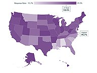 Census Response Rate by State