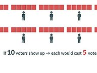 GOP Convention Voting Rules