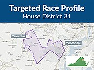 Targeted Race Profile - HD31