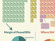 Pass or Fail? Fate of 2014 Legislation