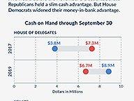 Split Decision: Oct 15 Cash Gap