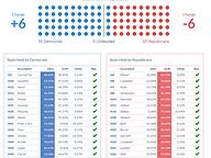 November 5, 2019 Election Night Results