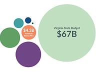 How Big is $4.3 Billion?