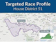 Targeted Race Profile - HD51