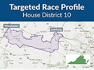 Targeted Race Profile - HD10