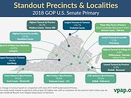 Standout Precincts and Localities: 2018 U.S. Senate Primary