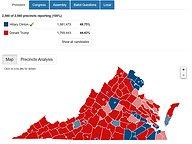 November 8, 2016 Election Night Results