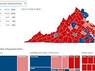 Statewide Election Results Analysis