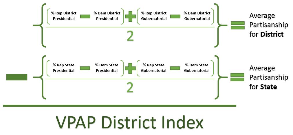 VPAP District Index Equation