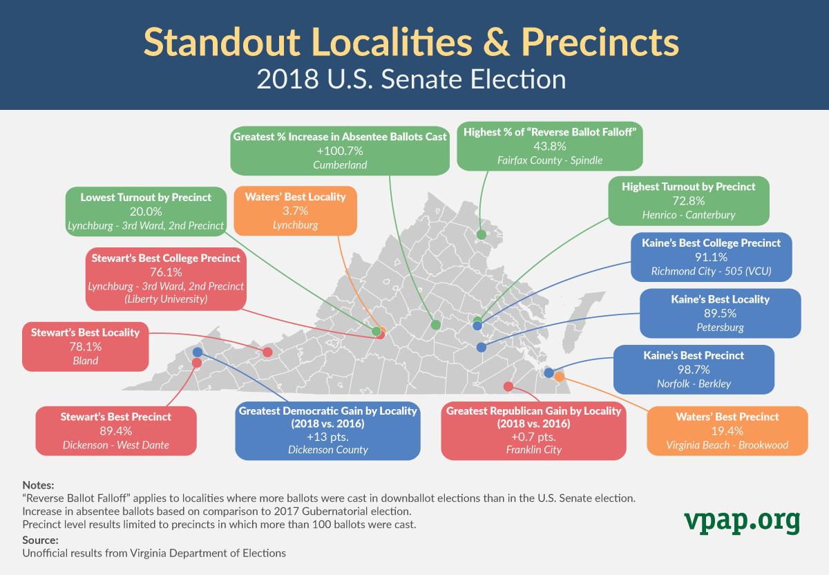 Standout Localities & Precincts: 2018 U.S. Senate Election