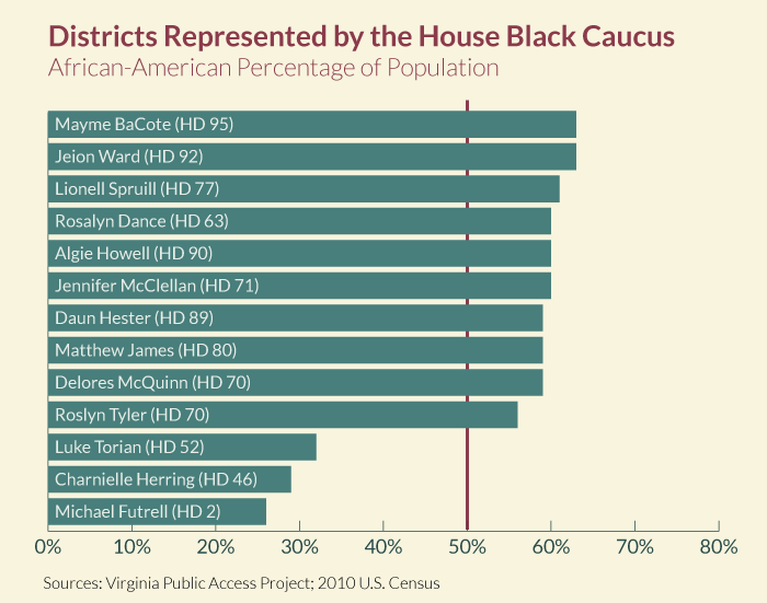 Districts Represented by the House Black Caucus