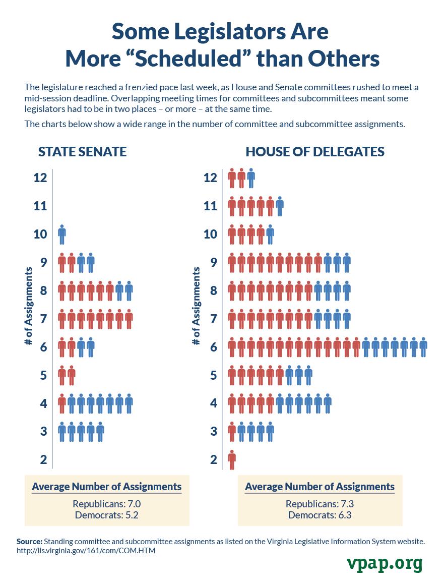 Legislator Committee Assignments