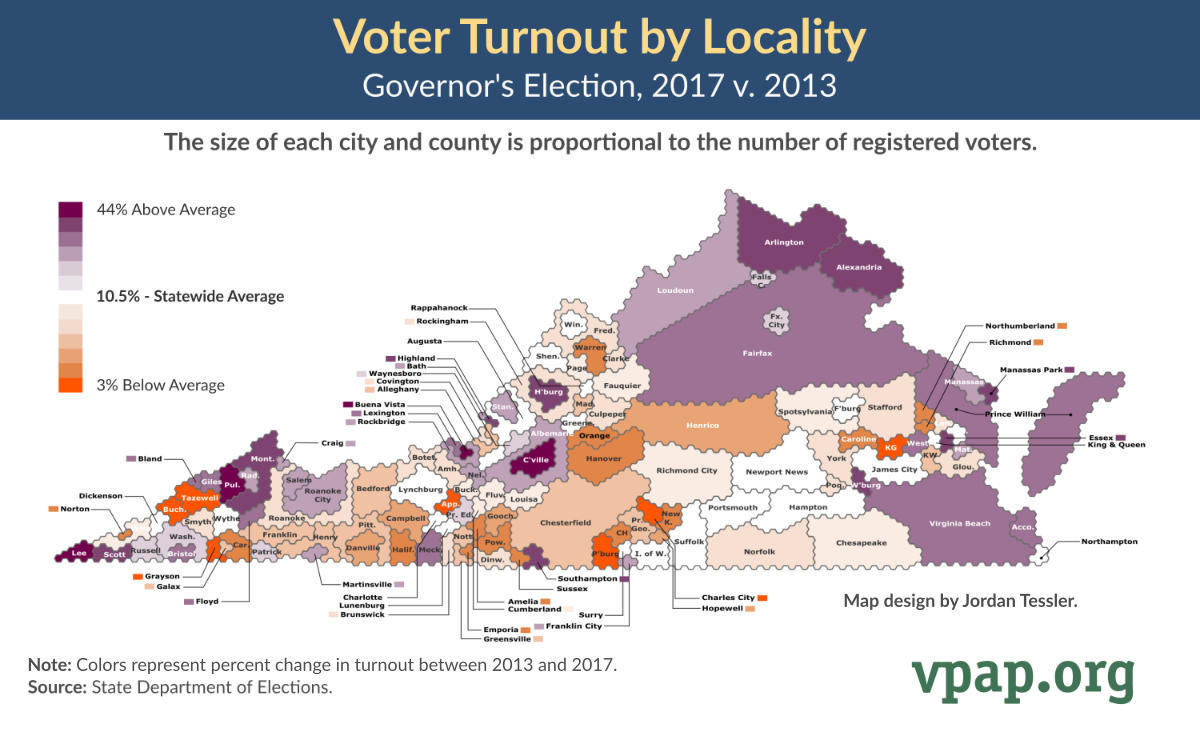 Voter Turnout by Locality