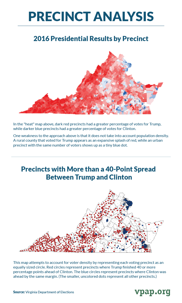 Precinct Analysis