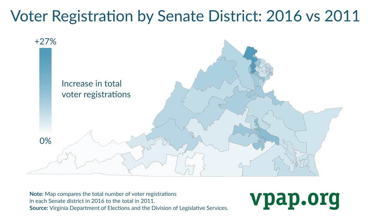Senate District Voter Registration Trends