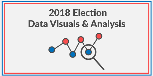 2018 Election Data Visuals & Analysis