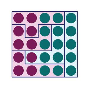 Gerrymandering Simplified