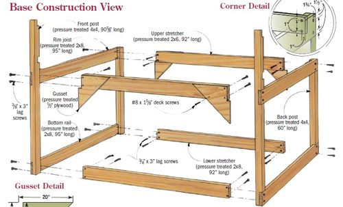 Need advice on bracing for an elevated playhouse - by doliver