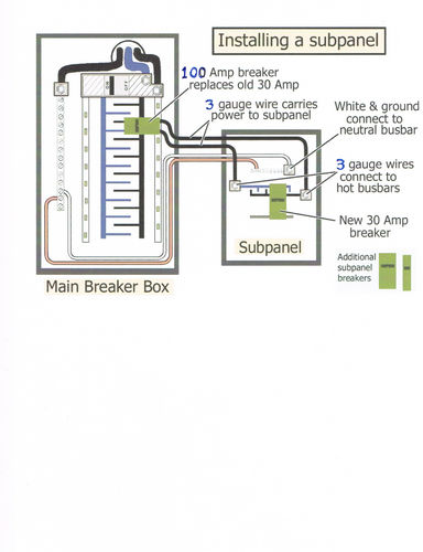 lnjzwbz sub panel by chipy @ lumberjocks com ~ woodworking community Off Main Sub Panel Wiring Diagram at fashall.co