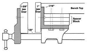 irwin band clamp instructions