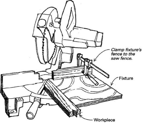 Images Of Power Miter Saw Part Identification