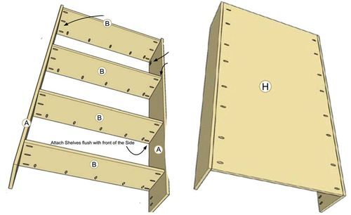 Bookcase Design With Kreg Pocket Holes - by DavidNJ @ LumberJocks ...