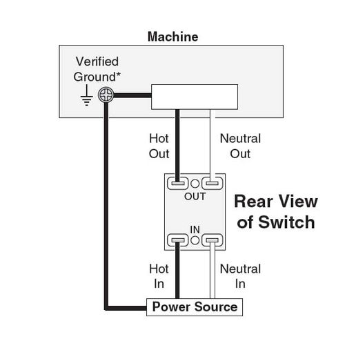 mye4q65 table saw switch wiring diagram dw746 parts diagram \u2022 wiring table saw wiring diagram at fashall.co