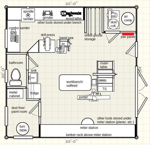 New woodshop layout advice by shawn for Shop design plans
