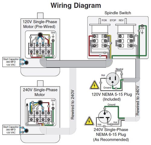 reversing motors with a drum switch – readingrat, Wiring diagram