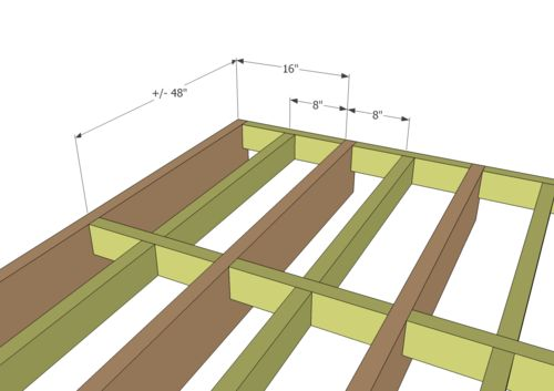 Hanging A 2×4 Between The Joists Will Reduce The Decking Span To 8u201d With  Less Material.