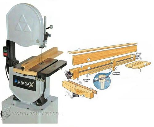 Table Saw Maintenance Miter Gauge And Rip Fence Best Woodworking Tools Table Saw Miter Gauge Woodworking