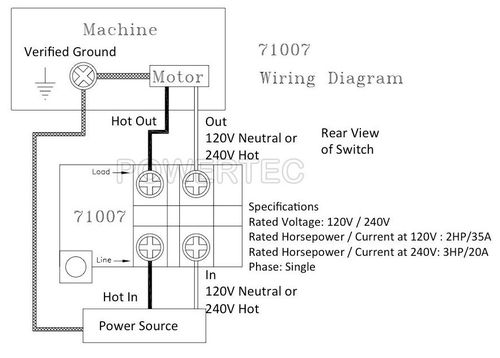Table saw switch wiring diagram free download wiring diagram table saw switch by recycle1943 lumberjocks com woodworking grinder wiring diagram is the wiring keyboard keysfo Gallery