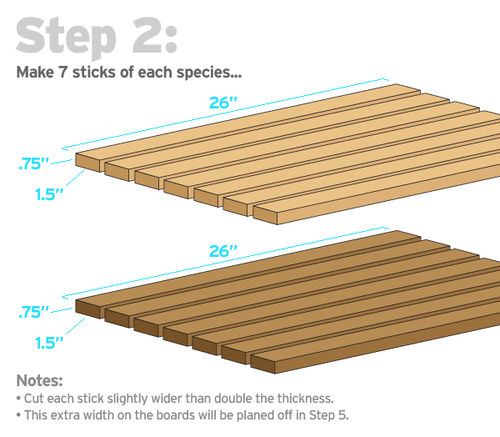 Cutting Board: How To's #1: Zig Zag Cutting Board - How To