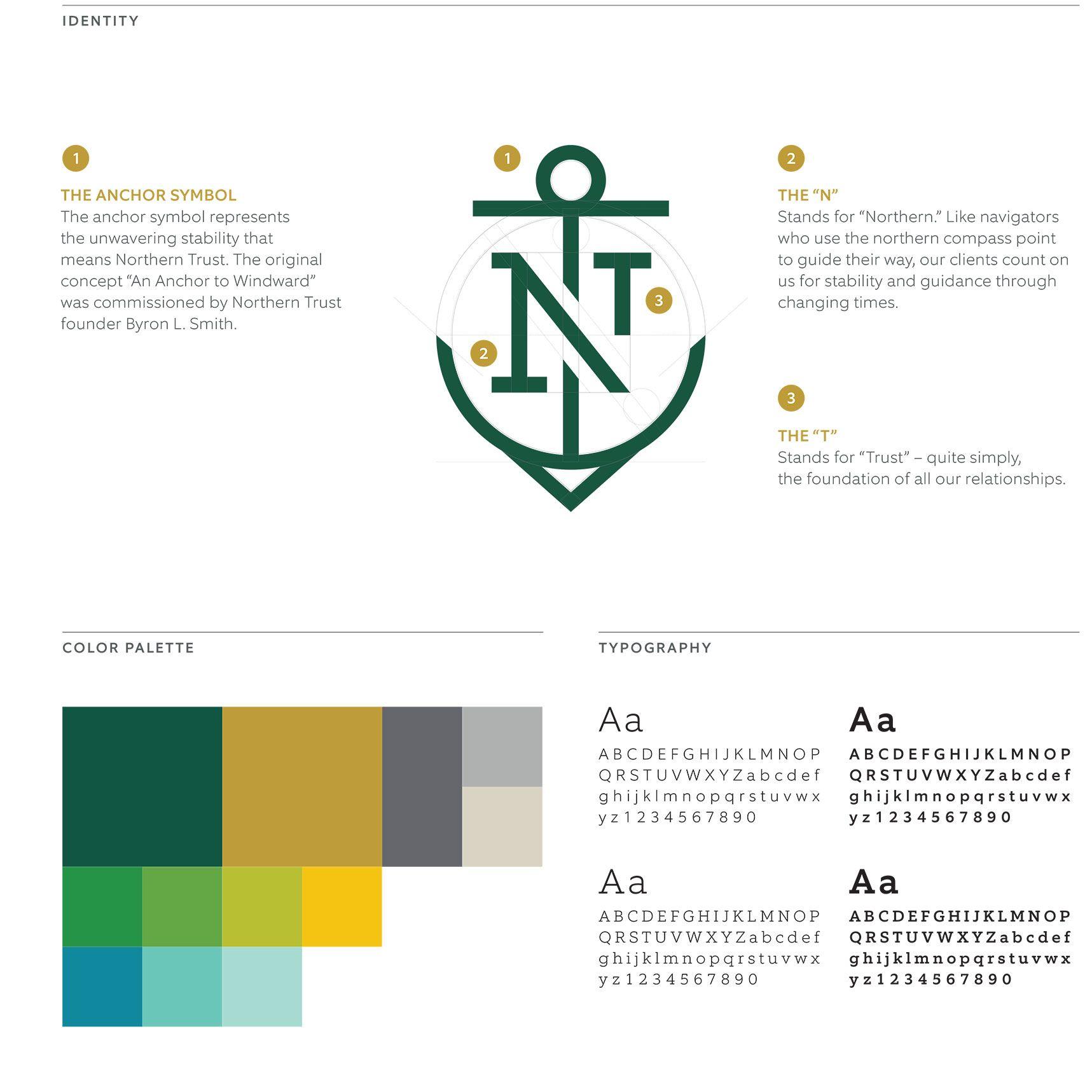 Northern Trust branding specifications