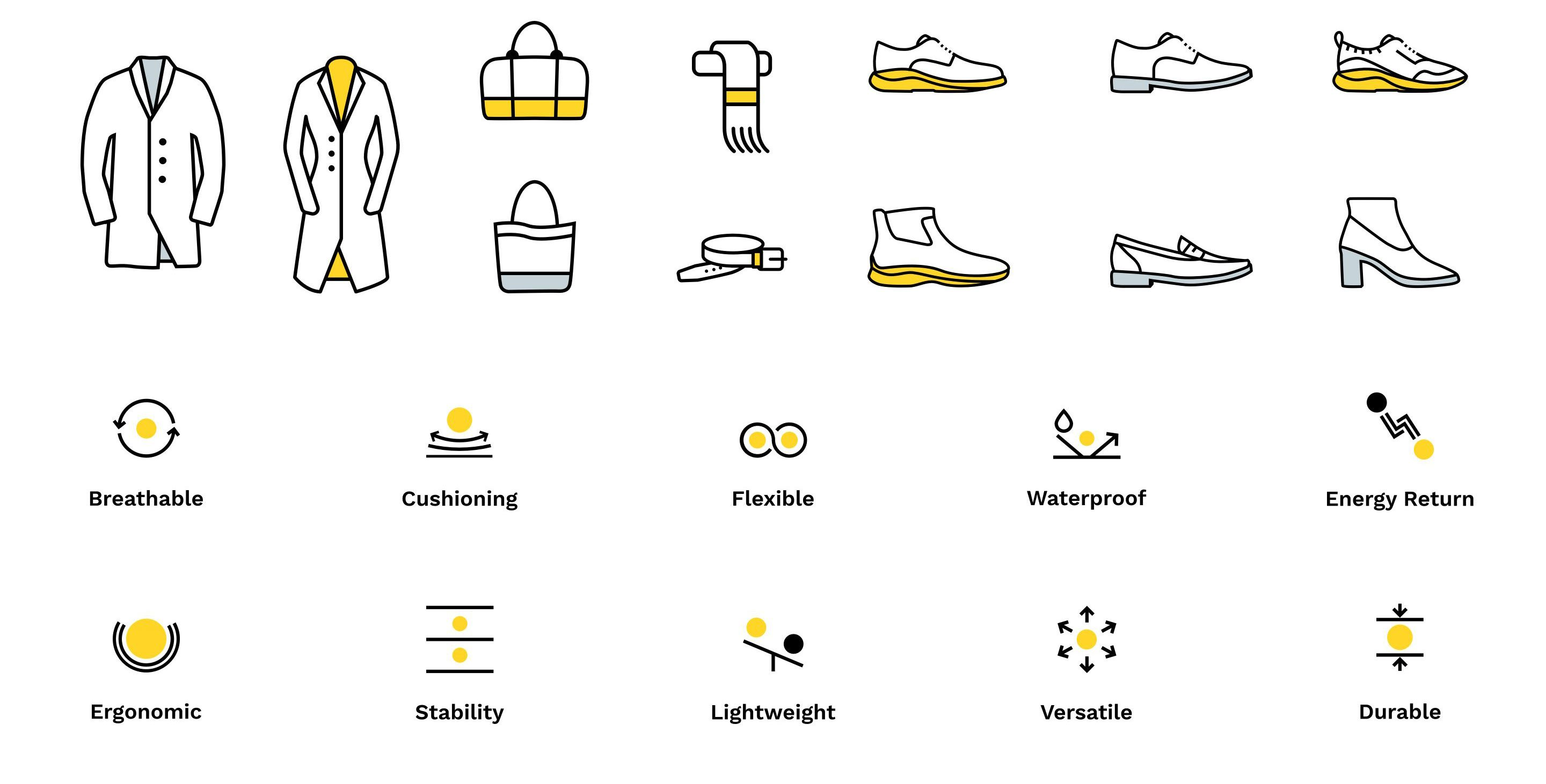Cole Haan icon system