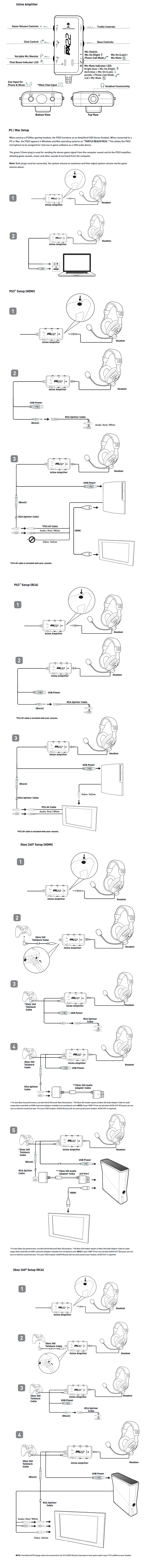 PX22_SETUP turtle beach px22 wiring diagram how to rewire turtle beach Ear Force PX21 at highcare.asia