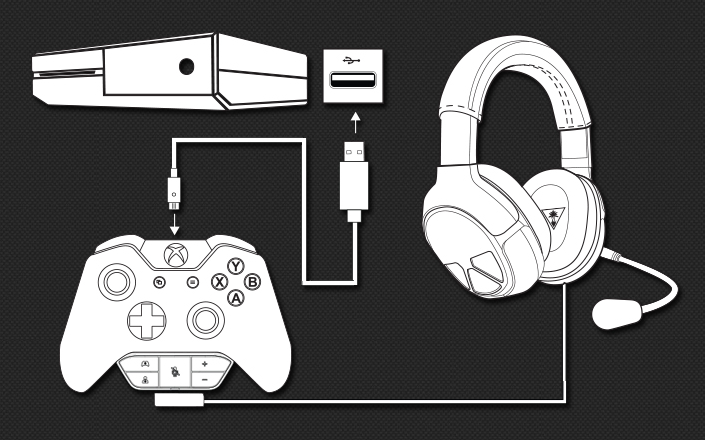 how to hook up wireless headset to xbox one To connect your headset some wireless sound equipment has a usb transmitter which should be plugged in using the same method xbox one x xbox one s.