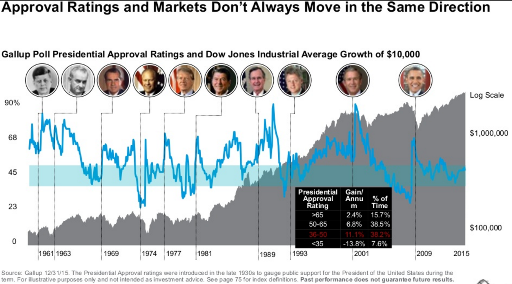 how does the stock market affect