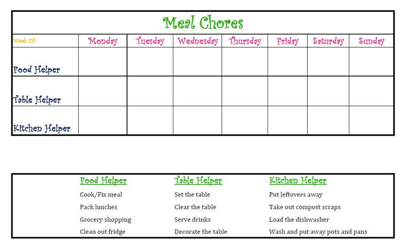 Meal Chore Chart