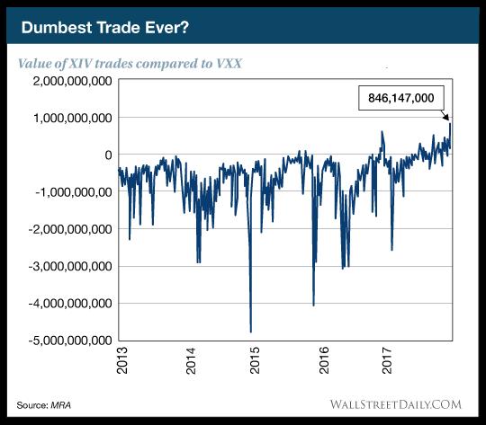 Dumbest Trade Ever?