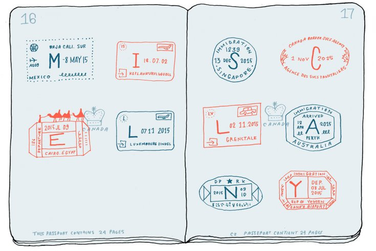 Stamps on a passport