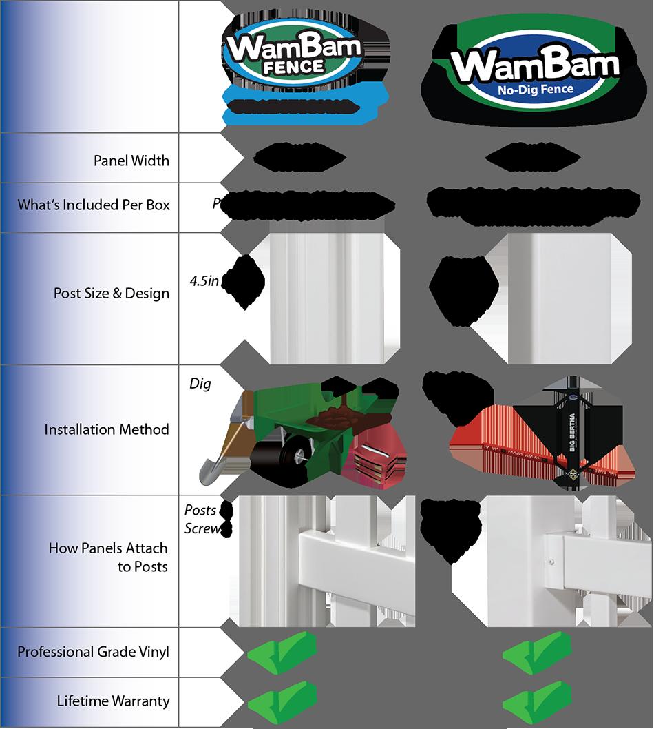 WamBam Fence Retailers