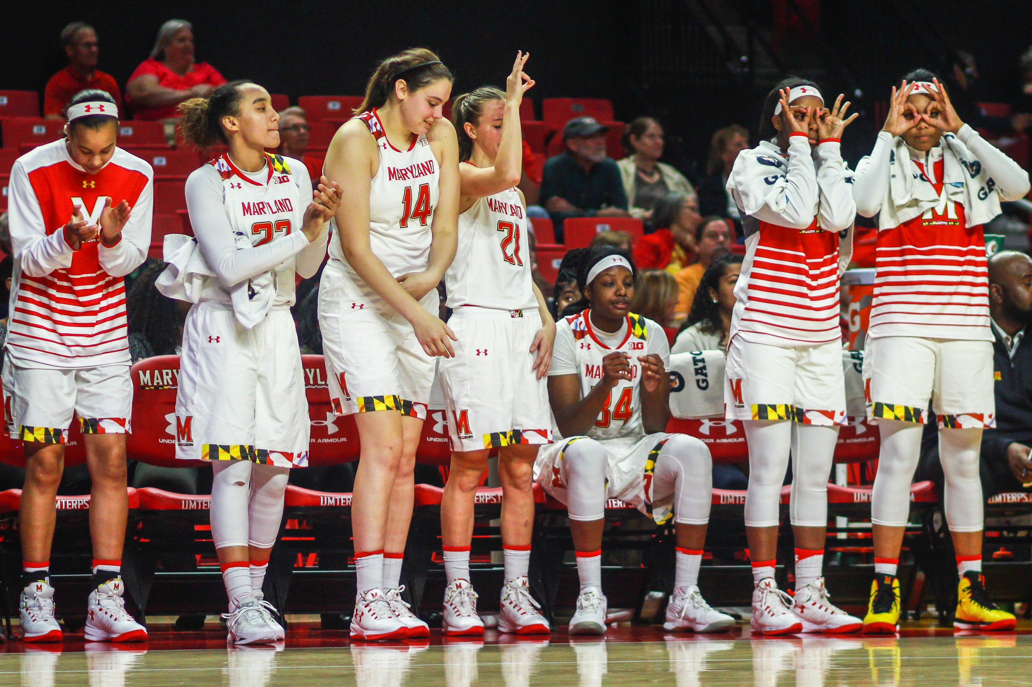 Maryland women's basketball moves up to No. 2 in the USA ...
