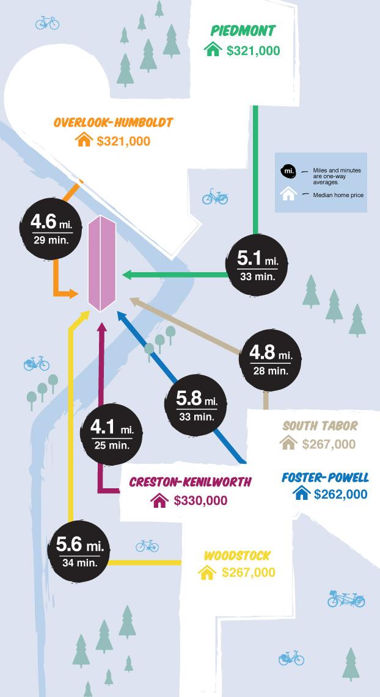 Portland's Last Affordable Bike Neighborhoods - Willamette Week